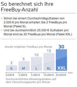 OnVista Bank ermöglicht Freetrades